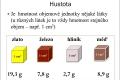hustota-latek-02