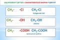 deriváty uhlovodíků - 06
