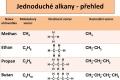 alkany-10