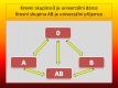 cévy a krev - 14