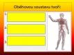 cévy a krev - 2