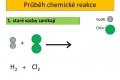 chemicke reakce - 02