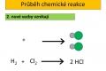 chemicke reakce - 03