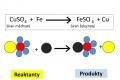 chemicke reakce - 05